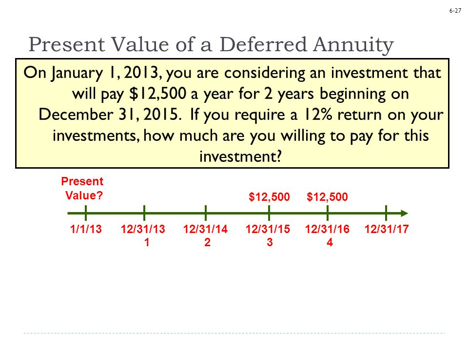6-27 Present Value of a Deferred Annuity 1/1/1312/31/1312/31/1412/31/1512/31/1612/31/17 Present Value.