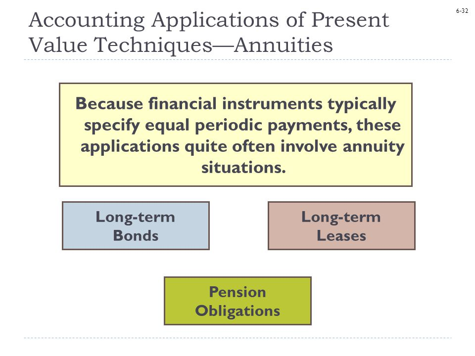 6-32 Accounting Applications of Present Value Techniques—Annuities Because financial instruments typically specify equal periodic payments, these applications quite often involve annuity situations.