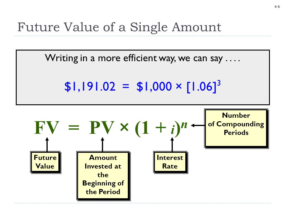 6-7 Excel Solution =FV(6%, 3, 0, 1000) Future Value of a Single Amount