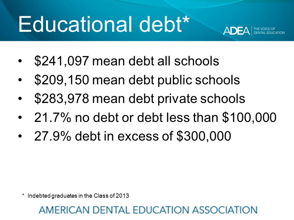 Educational debt* $241,097 mean debt all schools $209,150 mean debt public schools $283,978 mean debt private schools 21.7% no debt or debt less than $100,000 27.9% debt in excess of $300,000 * Indebted graduates in the Class of 2013