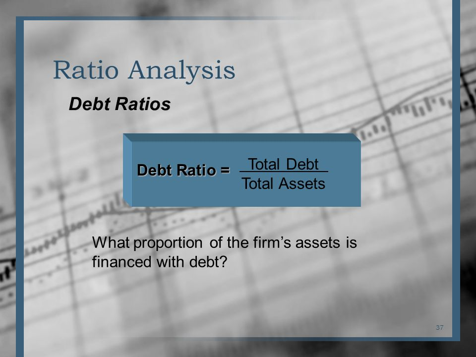 37 Debt Ratio = Total Debt Total Assets What proportion of the firm's assets is financed with debt.
