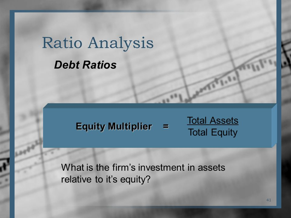 41 Equity Multiplier = Total Assets Total Equity What is the firm's investment in assets relative to it's equity.