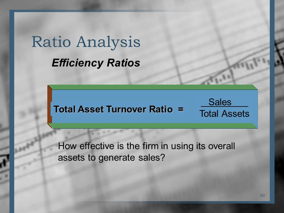 50 Total Asset Turnover Ratio = Sales Total Assets How effective is the firm in using its overall assets to generate sales.