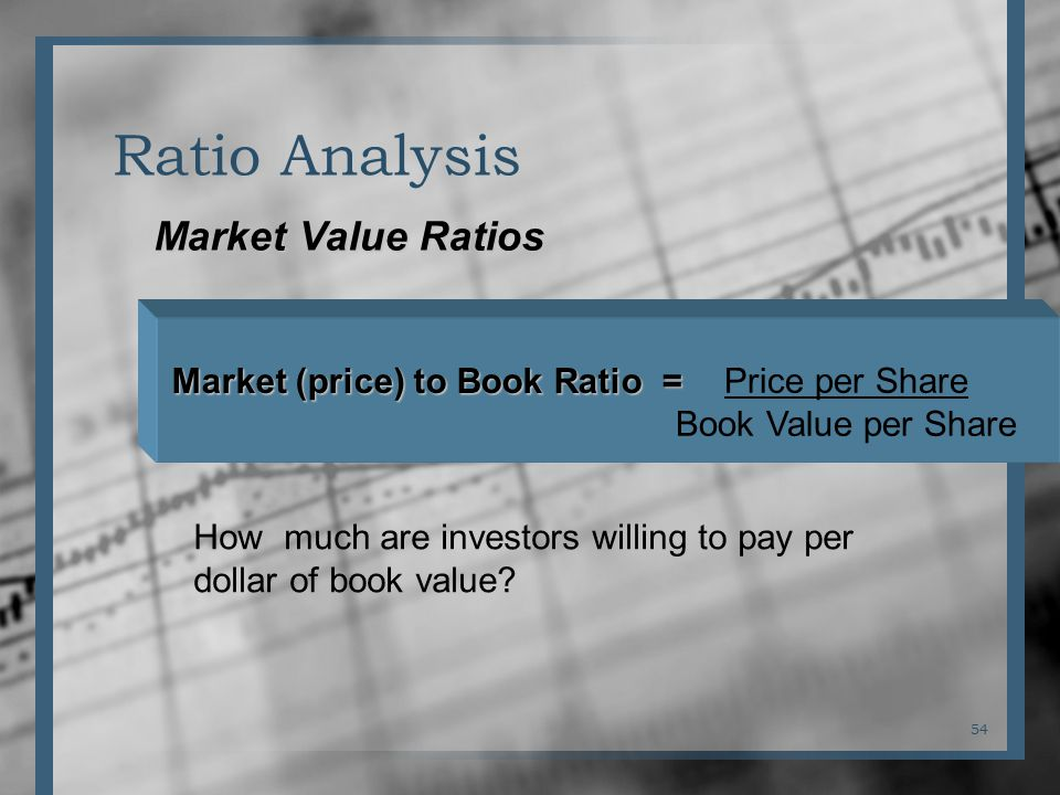 54 Market (price) to Book Ratio = Market (price) to Book Ratio = Price per Share Book Value per Share How much are investors willing to pay per dollar of book value.