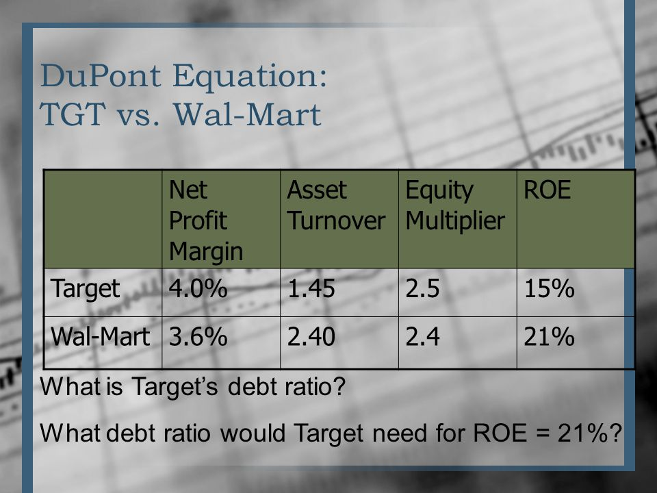DuPont Equation: TGT vs.