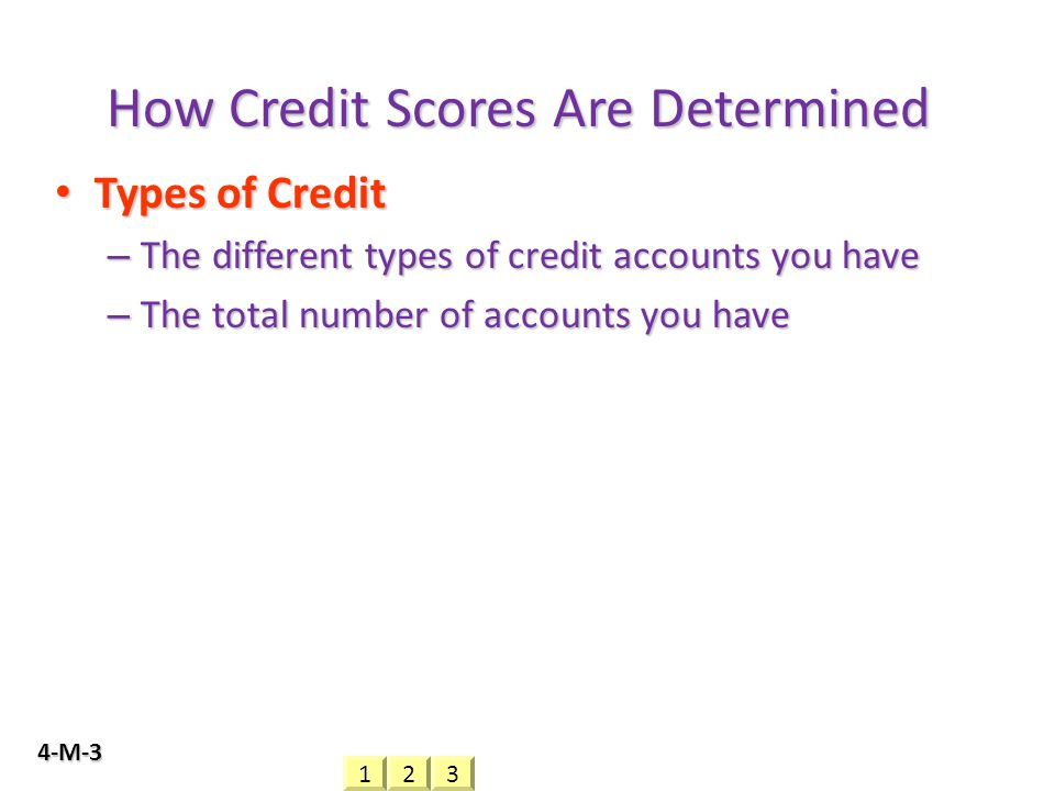 How Credit Scores Are Determined Types of Credit Types of Credit – The different types of credit accounts you have – The total number of accounts you have 4-M-3 321