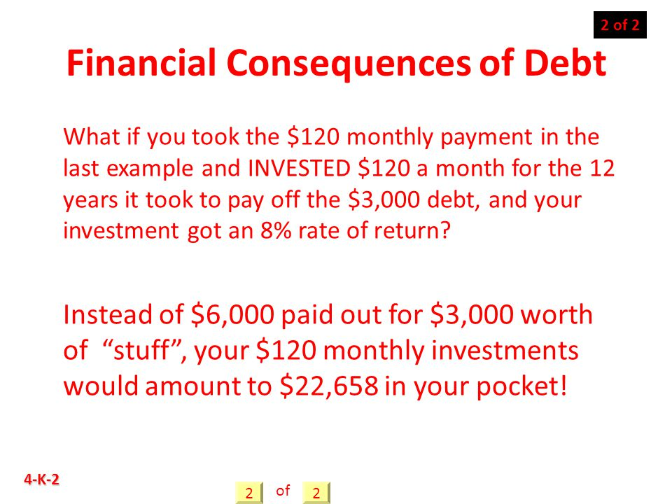 4-K-2 What if you took the $120 monthly payment in the last example and INVESTED $120 a month for the 12 years it took to pay off the $3,000 debt, and
