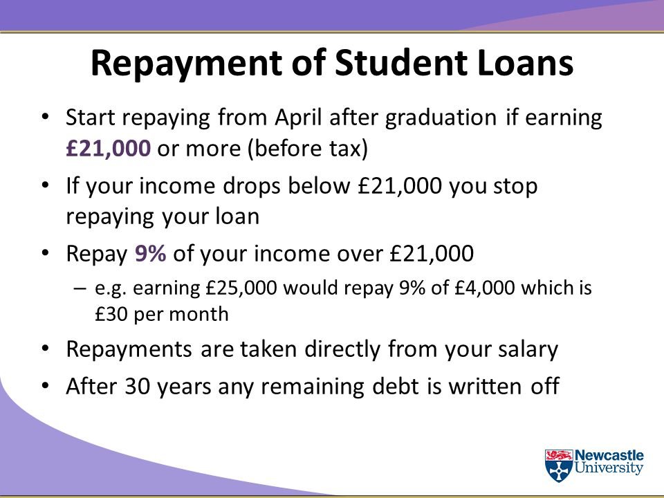 Repayment of Student Loans Start repaying from April after graduation if earning £21,000 or more (before tax) If your income drops below £21,000 you stop repaying your loan Repay 9% of your income over £21,000 – e.g.