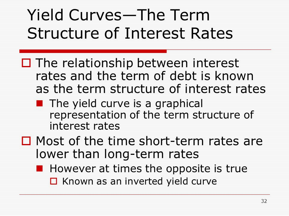 33 Figure 4.10: Yield Curves