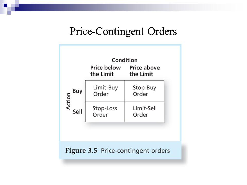 Price-Contingent Orders