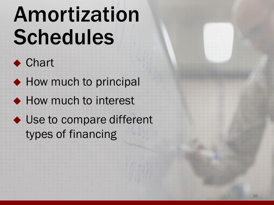 Amortization Schedules  Chart  How much to principal  How much to interest  Use to compare different types of financing 16