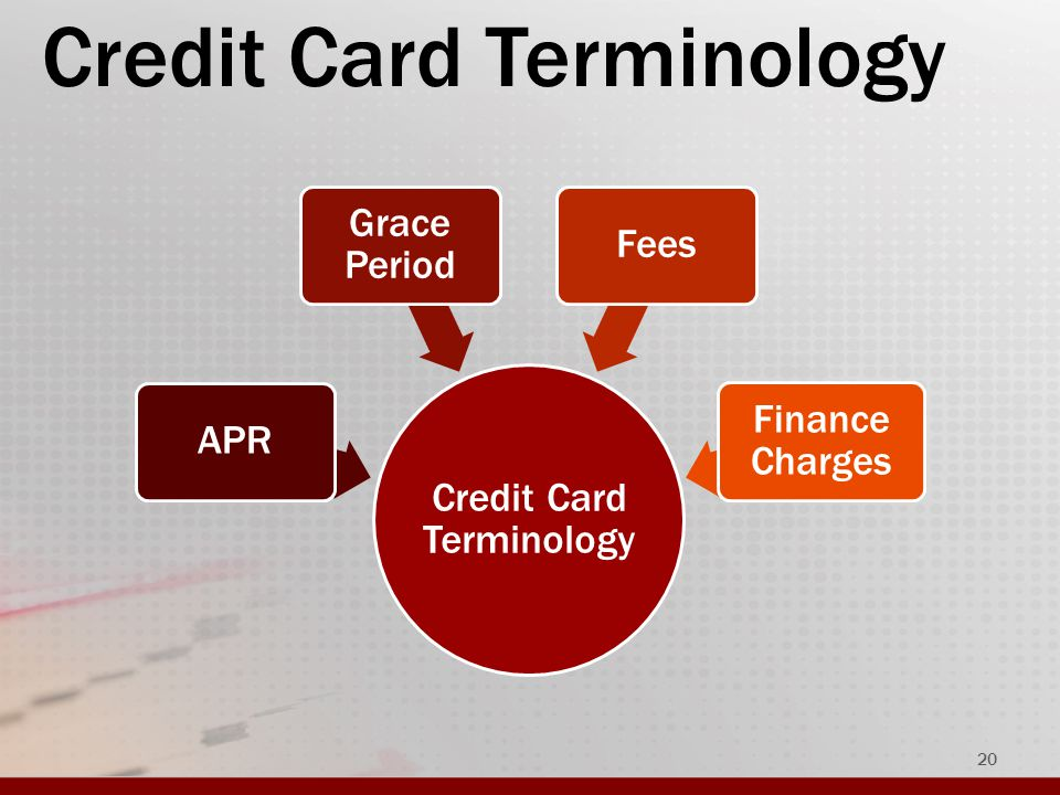 Credit Card Terminology APR Grace Period Fees Finance Charges 20