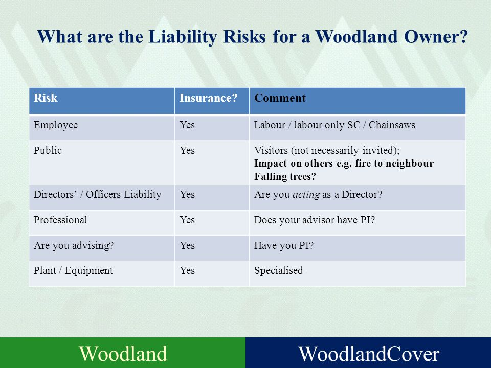 What are the Liability Risks for a Woodland Owner? Liability Insurance ELEmployer Liability – Accidental injury / disease of an employee €13,000,000 P