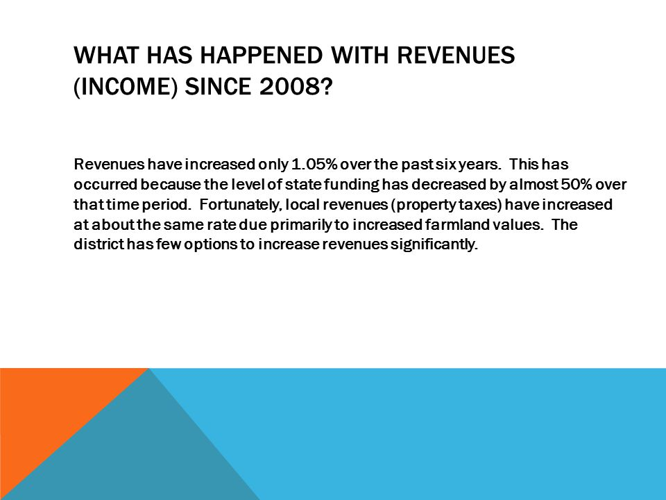 WHAT HAS HAPPENED WITH REVENUES (INCOME) SINCE 2008.