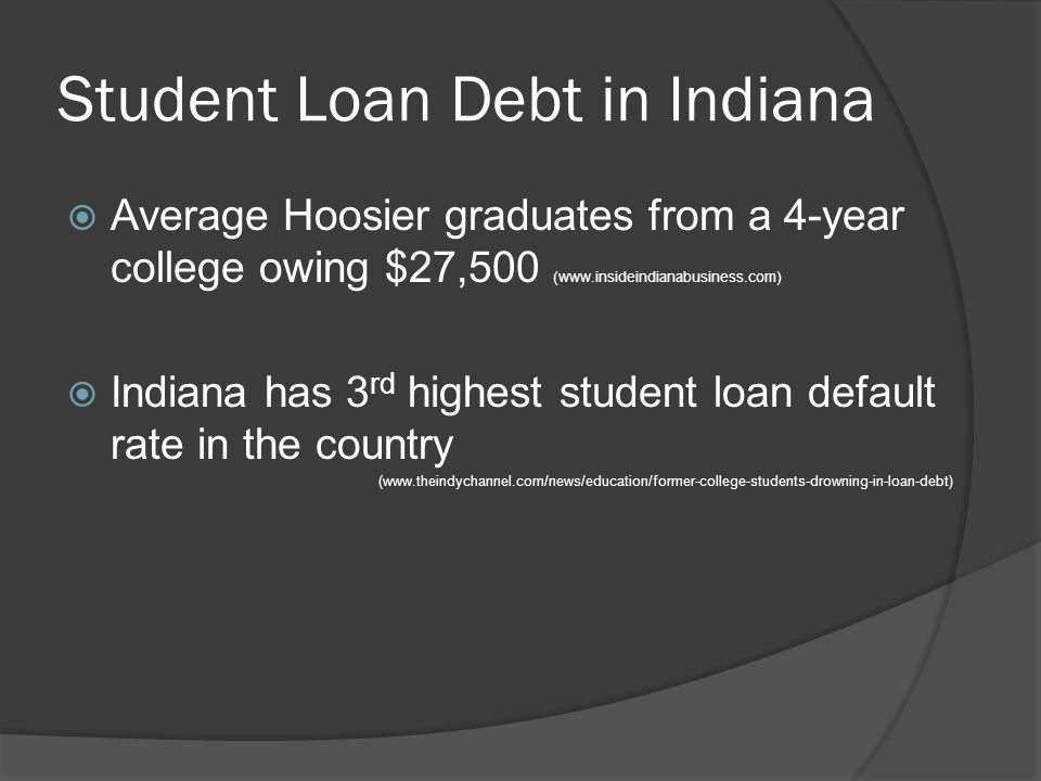 Student Loan Debt in Indiana  Average Hoosier graduates from a 4-year college owing $27,500 (www.insideindianabusiness.com)  Indiana has 3 rd highest student loan default rate in the country (www.theindychannel.com/news/education/former-college-students-drowning-in-loan-debt)