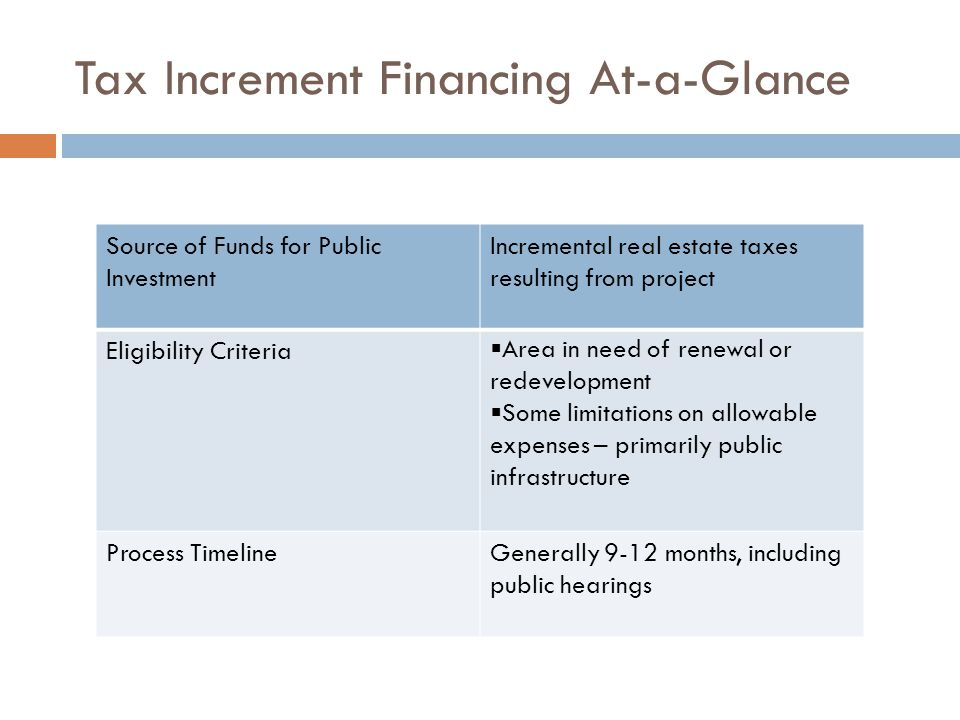 Benefits More Tax Dollars Public Improvements Economic Spillover Jobs  Community Benefits:  Increased tax revenues  Positive economic spill-over  Help guide development  Development Benefits:  Reduced project costs  Offsets for extraordinary costs/upgrades