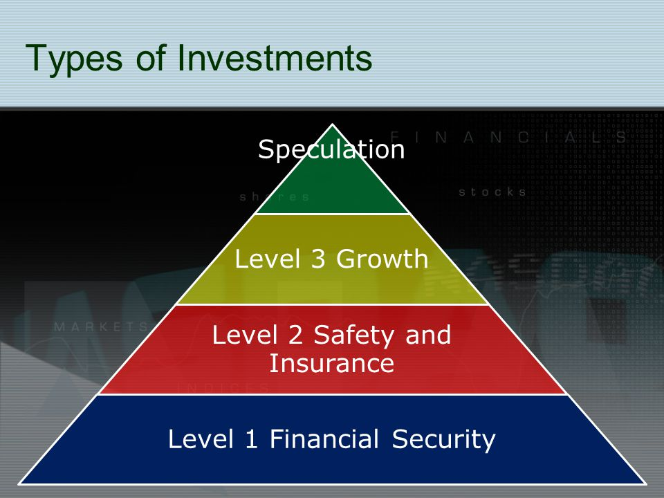 Types of Investments Speculation Level 3 Growth Level 2 Safety and Insurance Level 1 Financial Security