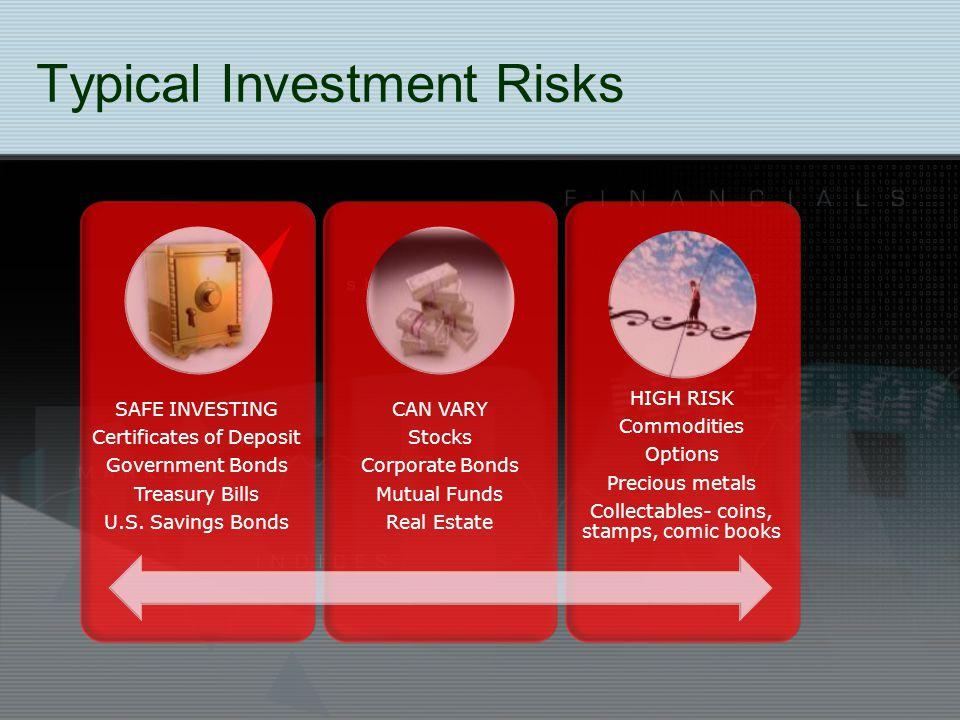 Typical Investment Risks SAFE INVESTING Certificates of Deposit Government Bonds Treasury Bills U.S. Savings Bonds CAN VARY Stocks Corporate Bonds Mut
