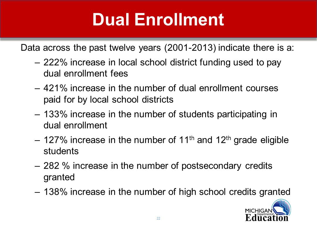 22 Dual Enrollment Data across the past twelve years (2001-2013) indicate there is a: –222% increase in local school district funding used to pay dual enrollment fees –421% increase in the number of dual enrollment courses paid for by local school districts –133% increase in the number of students participating in dual enrollment –127% increase in the number of 11 th and 12 th grade eligible students –282 % increase in the number of postsecondary credits granted –138% increase in the number of high school credits granted