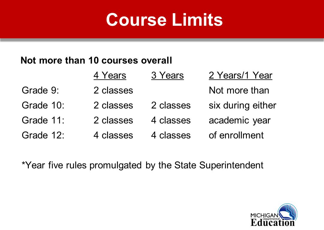 30 New Early/Middle College High School or Program for 2014