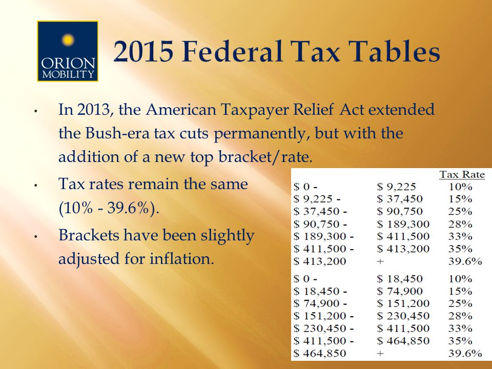 In 2013, the American Taxpayer Relief Act extended the Bush-era tax cuts permanently, but with the addition of a new top bracket/rate.