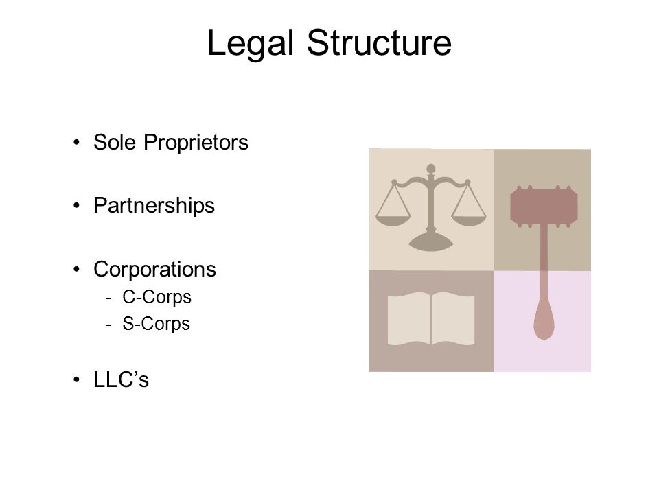 Legal Structure Sole Proprietors Partnerships Corporations -C-Corps -S-Corps LLC's