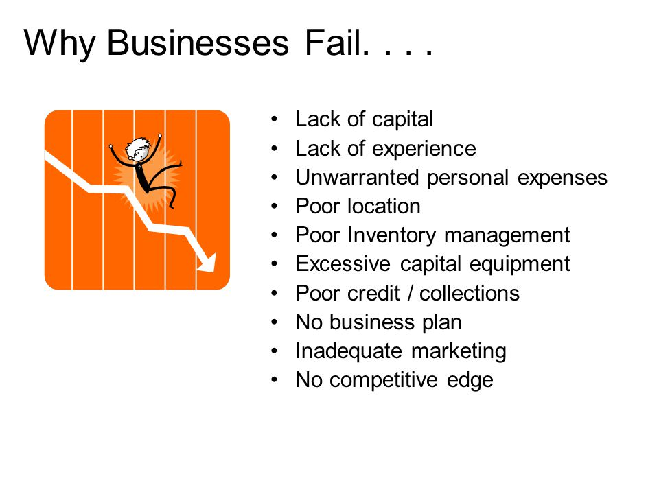 Lack of capital Lack of experience Unwarranted personal expenses Poor location Poor Inventory management Excessive capital equipment Poor credit / collections No business plan Inadequate marketing No competitive edge Why Businesses Fail....