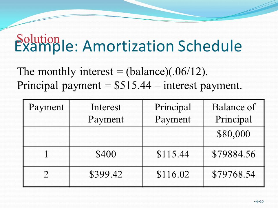 Example: Amortization Schedule The monthly interest = (balance)(.06/12).