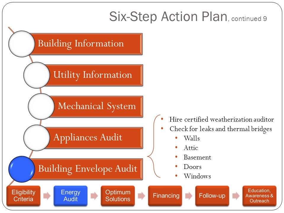 Six-Step Action Plan, continued 9 Hire certified weatherization auditor Check for leaks and thermal bridges Walls Attic Basement Doors Windows