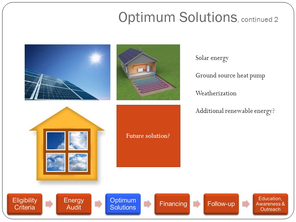 Optimum Solutions, continued 2 Solar energy Ground source heat pump Weatherization Additional renewable energy? Future solution?