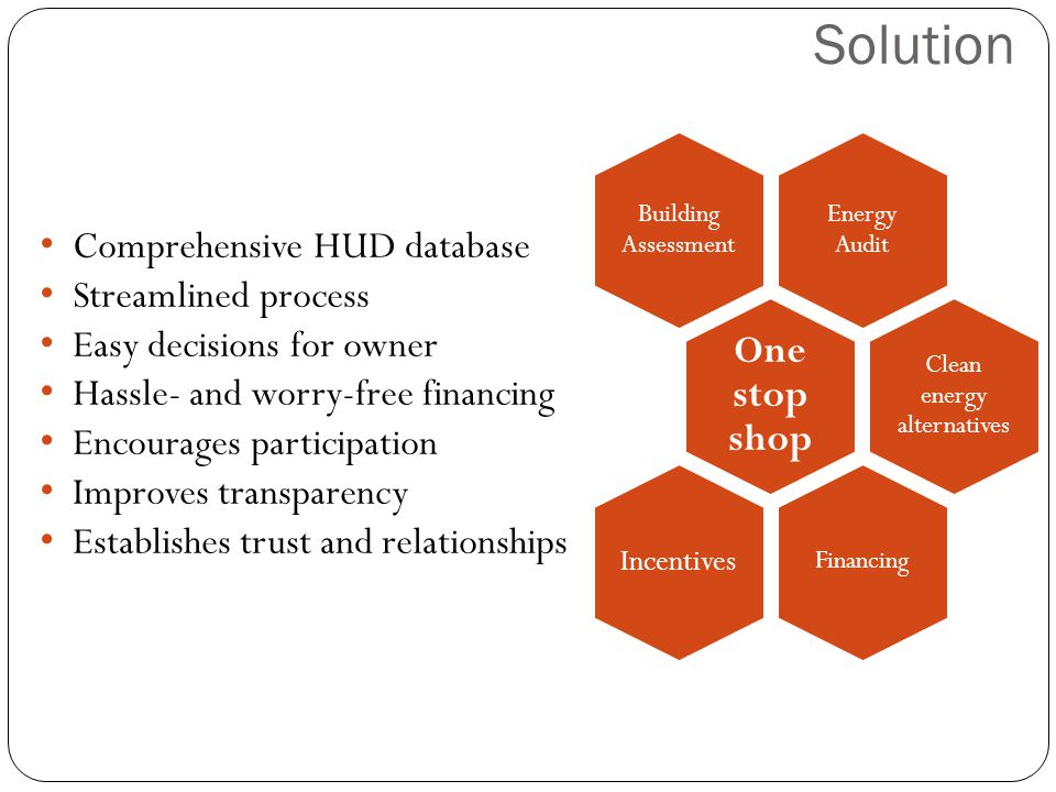 Solution Comprehensive HUD database Streamlined process Easy decisions for owner Hassle- and worry-free financing Encourages participation Improves tr