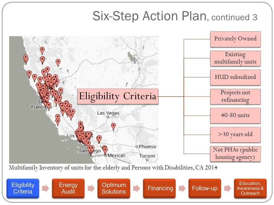 Six-Step Action Plan, continued 3 Multifamily Inventory of units for the elderly and Persons with Disabilities, CA 2014 Eligibility Criteria Privately