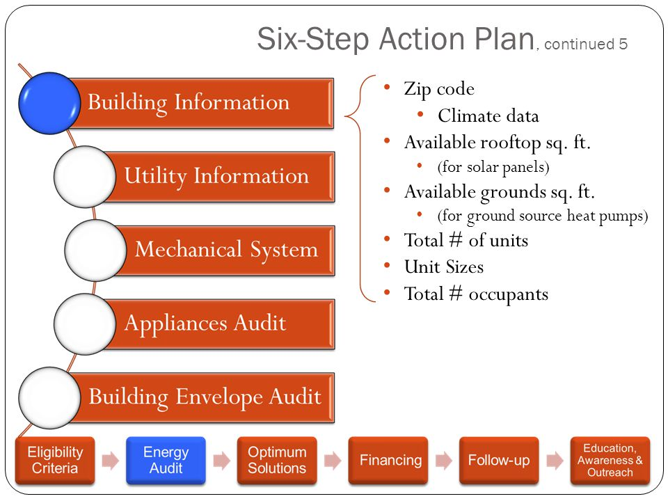 Six-Step Action Plan, continued 5 Zip code Climate data Available rooftop sq. ft. (for solar panels) Available grounds sq. ft. (for ground source heat