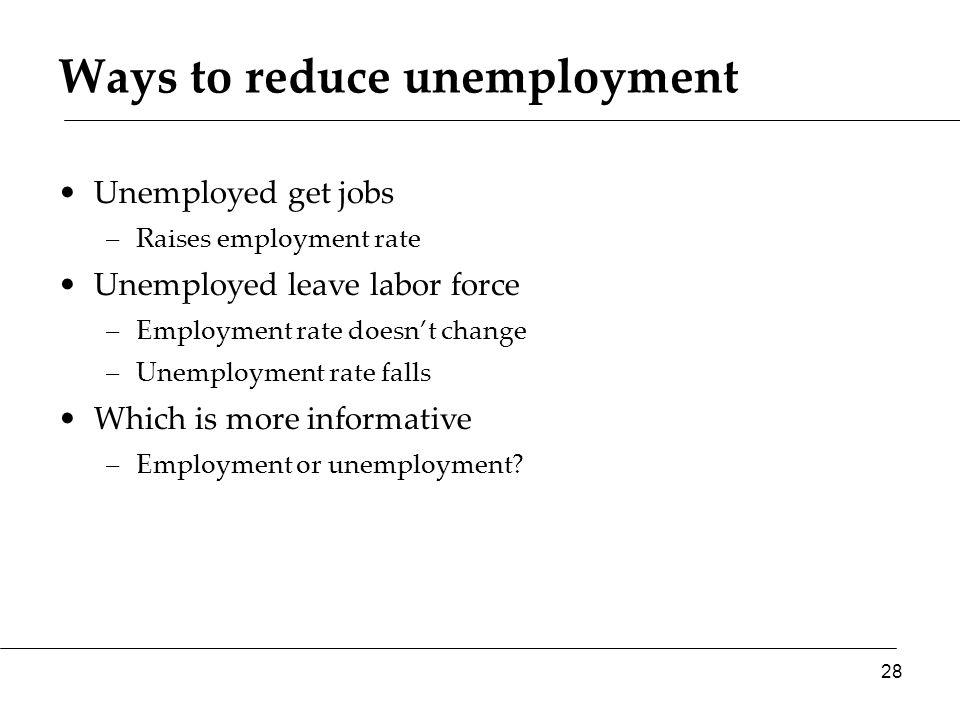 Ways to reduce unemployment Unemployed get jobs –Raises employment rate Unemployed leave labor force –Employment rate doesn't change –Unemployment rat