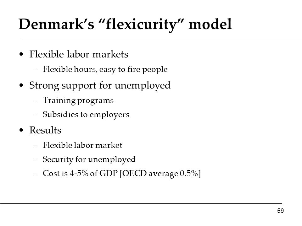 Denmark's flexicurity model Flexible labor markets –Flexible hours, easy to fire people Strong support for unemployed –Training programs –Subsidies to employers Results –Flexible labor market –Security for unemployed –Cost is 4-5% of GDP [OECD average 0.5%] 59