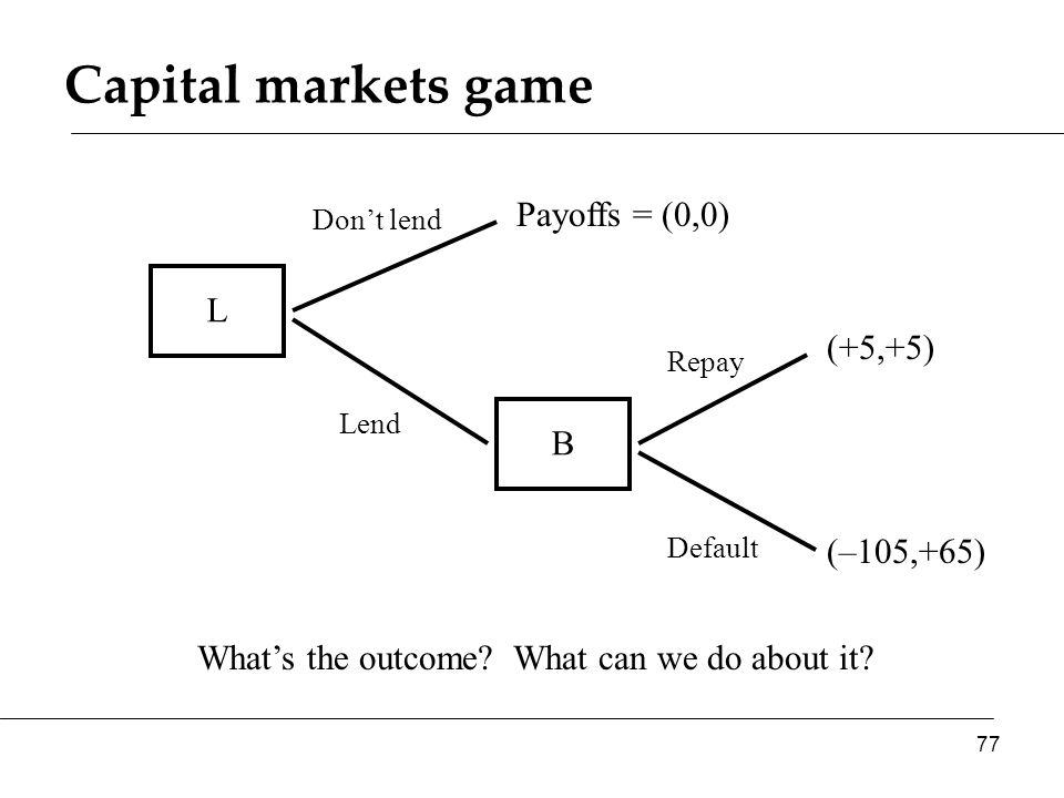 L (+5,+5) Payoffs = (0,0) B What's the outcome. What can we do about it.