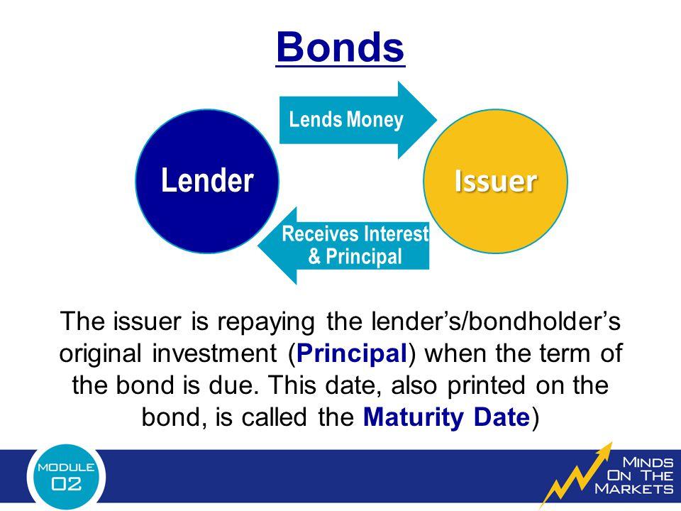 Bonds Lender Lends Money Issuer Receives Interest & Principal The issuer is repaying the lender's/bondholder's original investment (Principal) when th