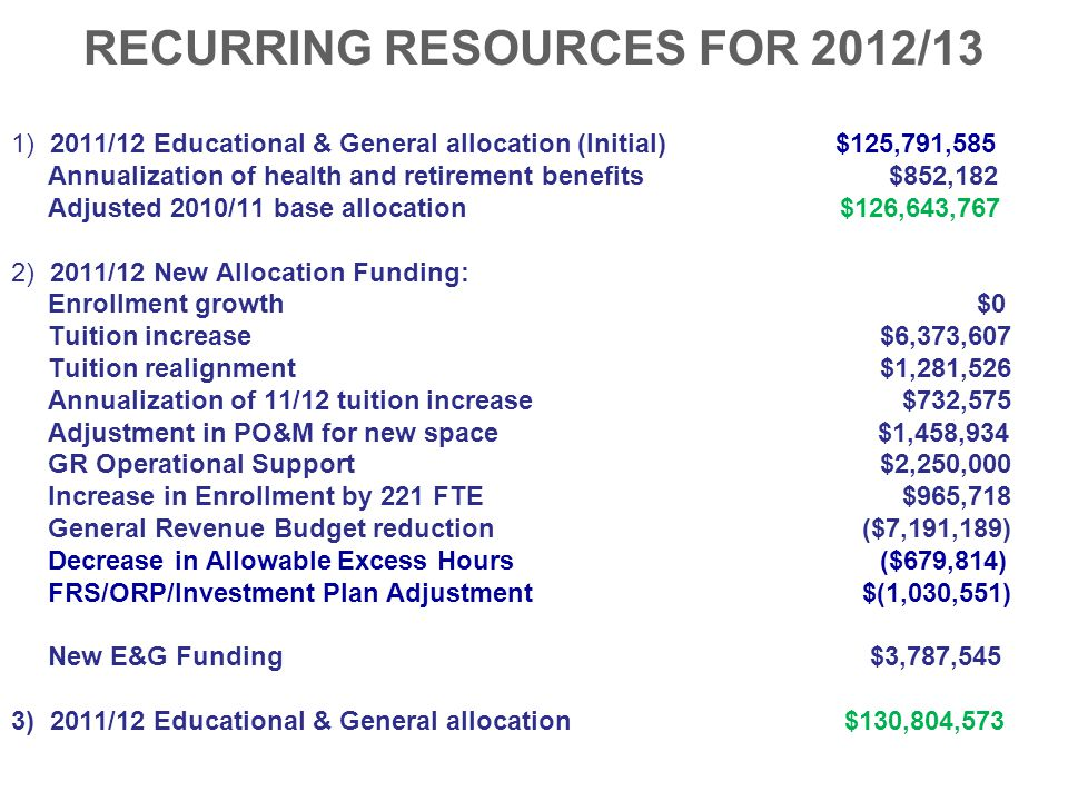 RECURRING RESOURCES FOR 2012/13 1) 2011/12 Educational & General allocation (Initial) $125,791,585 Annualization of health and retirement benefits $85