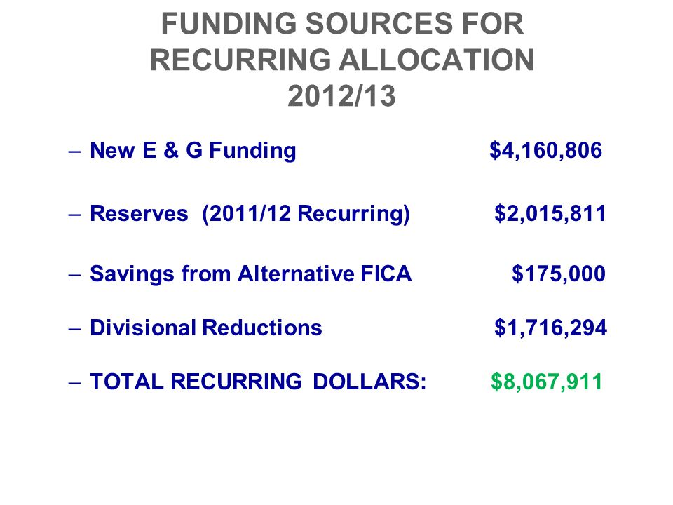 FUNDING SOURCES FOR RECURRING ALLOCATION 2012/13 –New E & G Funding $4,160,806 –Reserves (2011/12 Recurring) $2,015,811 –Savings from Alternative FICA