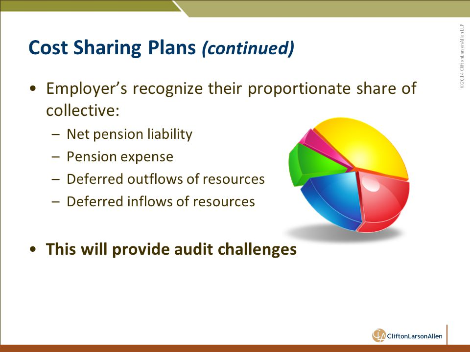 ©2014 CliftonLarsonAllen LLP Cost Sharing Plans (continued) Employer's recognize their proportionate share of collective: –Net pension liability –Pension expense –Deferred outflows of resources –Deferred inflows of resources This will provide audit challenges