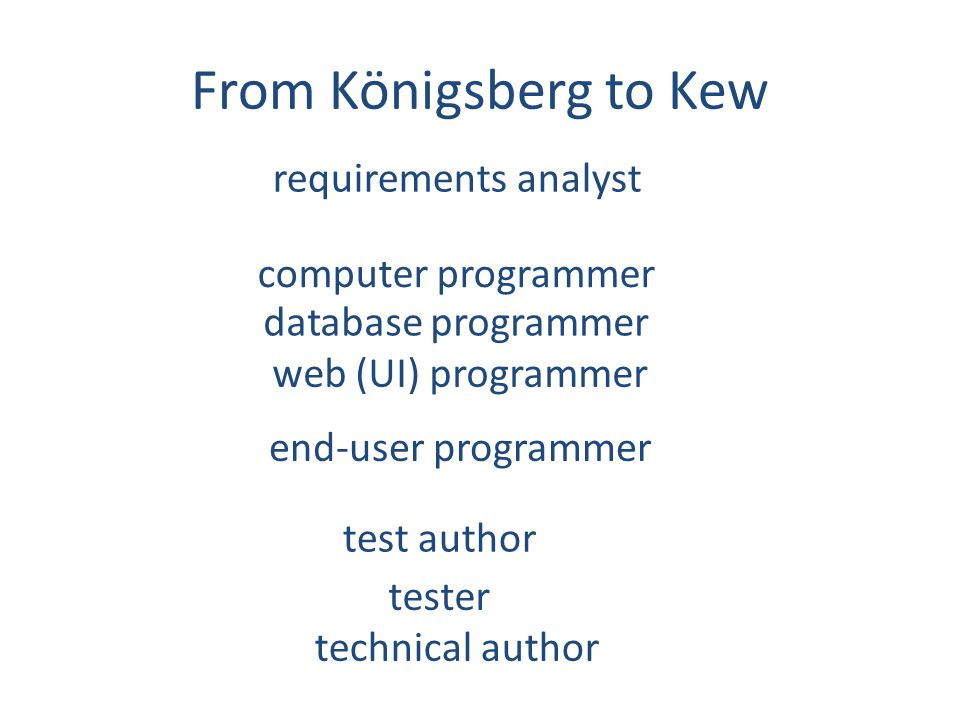 From Königsberg to Kew computer programmer end-user programmer web (UI) programmer requirements analyst tester technical author database programmer test author