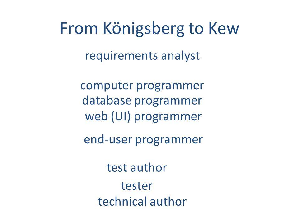From Königsberg to Kew computer developer