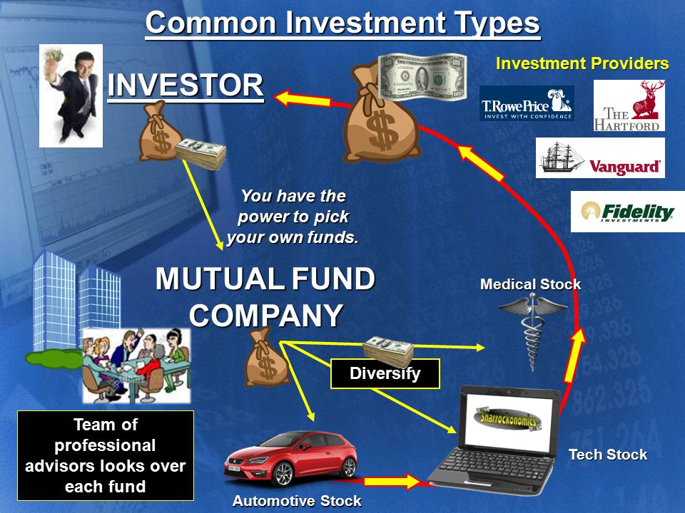 Mutual Funds:mutual funds are not sold by the corporation directly.