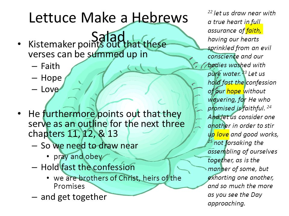 Lettuce Make a Hebrews Salad Kistemaker points out that these verses can be summed up in – Faith – Hope – Love He furthermore points out that they serve as an outline for the next three chapters 11, 12, & 13 – So we need to draw near pray and obey – Hold fast the confession we are brothers of Christ, heirs of the Promises – and get together 22 let us draw near with a true heart in full assurance of faith, having our hearts sprinkled from an evil conscience and our bodies washed with pure water.