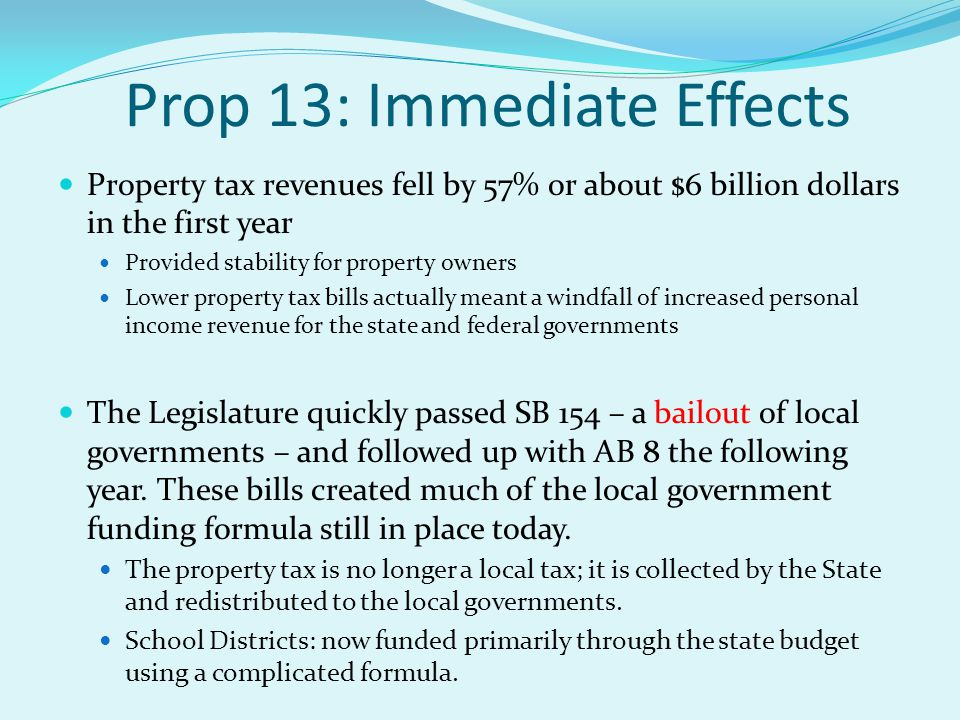 Prop 13: Immediate Effects Property tax revenues fell by 57% or about $6 billion dollars in the first year Provided stability for property owners Lower property tax bills actually meant a windfall of increased personal income revenue for the state and federal governments The Legislature quickly passed SB 154 – a bailout of local governments – and followed up with AB 8 the following year.