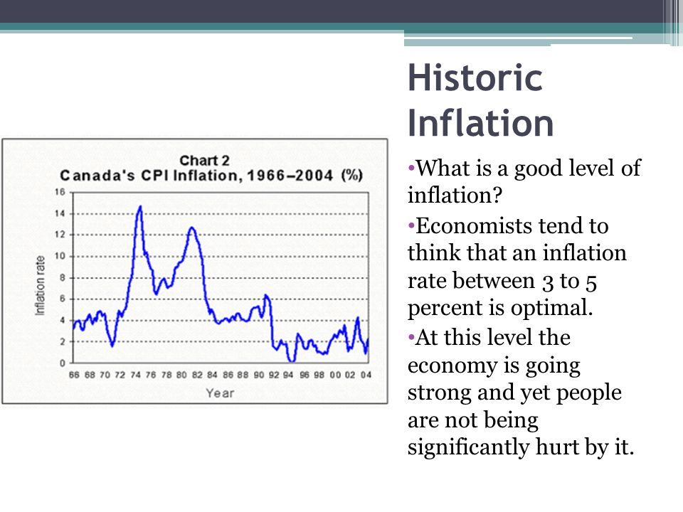 Historic Inflation What is a good level of inflation.