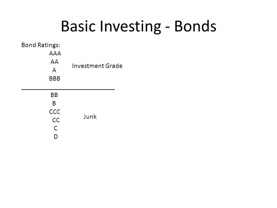 Basic Investing - Bonds Bond Ratings: AAA AA A BBB ___________________________ BB B CCC CC C D Investment Grade Junk