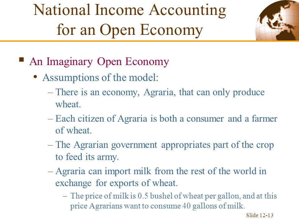  The National Income Identity for an Open Economy It is the sum of domestic and foreign expenditure on the goods and services produced by domestic factors of production: Y = C + I + G + EX – IM (12-1) where: –Y is GNP –C is consumption –I is investment –G is government purchases –EX is exports –IM is imports In a closed economy, EX = IM = 0.