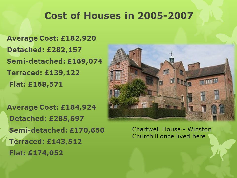 Cost of Houses in 2005-2007 Average Cost: £182,920 Detached: £282,157 Semi-detached: £169,074 Terraced: £139,122 Flat: £168,571 Average Cost: £184,924