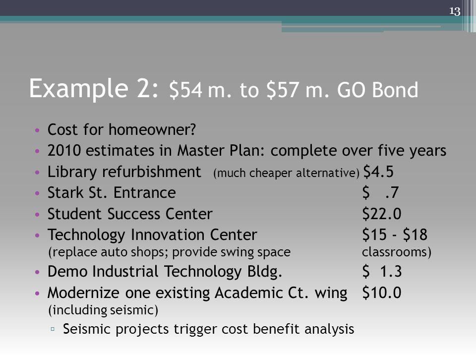 Example 2: $54 m. to $57 m. GO Bond Cost for homeowner.